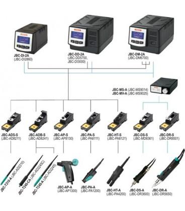 Unitate de control DM-2A JBC