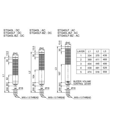 Semnalizator: coloană de semnalizare lumină continuă LED IP65