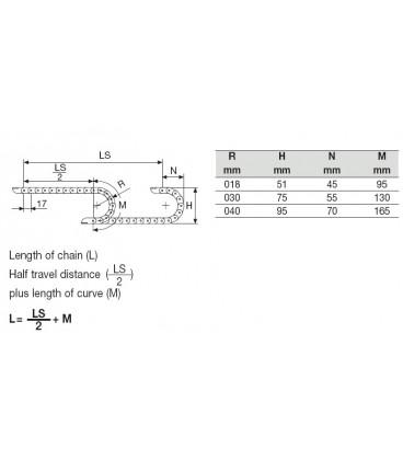 Lant Port Cablu 12X25mm