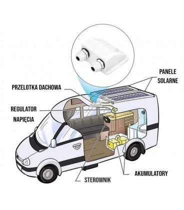Adaptor cabluri panou solar pentru acoperiș, presetupa pentru rulota VOLT POLSKA