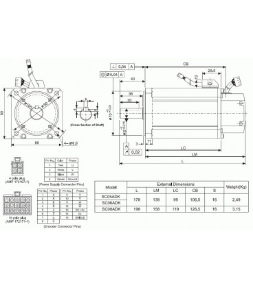Servomotor APM-SC08