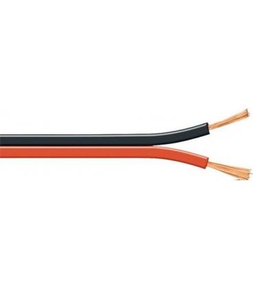 Cablu 2X0.75mm Rosu-Negru SC-CCA2X0.75-RB1