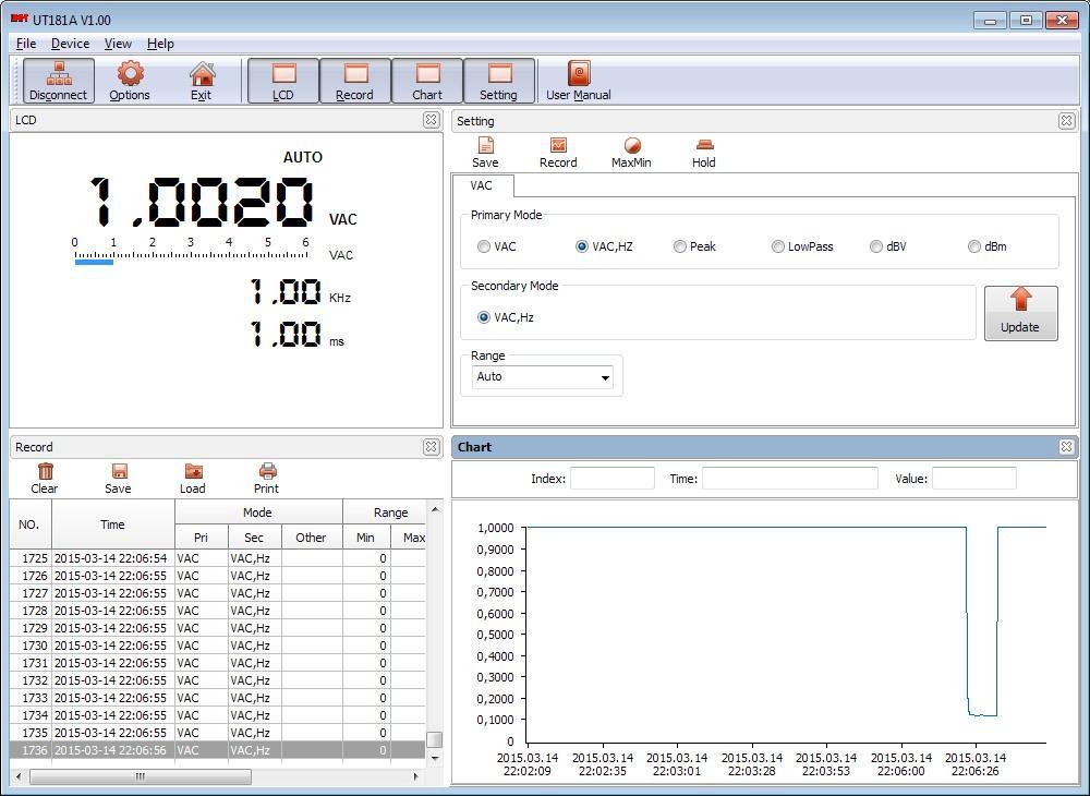 UT181A Multimetru / datalogger înregistrare a datelor cu 60 000 de măsurări, precizie ridicată, display grafic color complet, și cu posibilitatea de conectare la un a PC sau un smartphone.